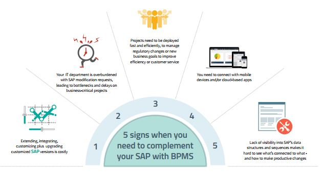 5 signs need to complement SAP with BPMS