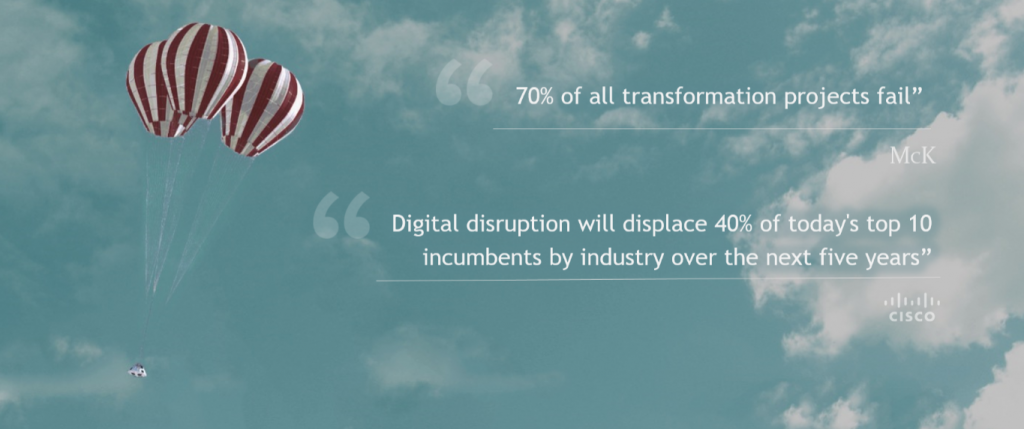 Digital-Transformation-Fail